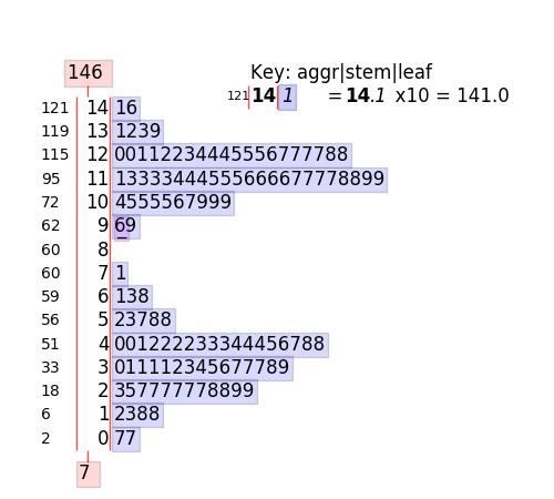 stem_graphic example