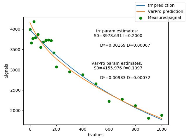../../_images/ivim_voxel_plot.png