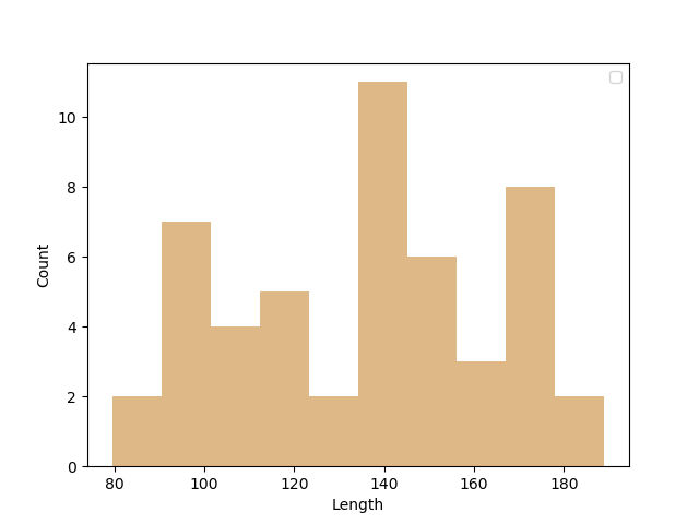 ../../_images/length_histogram.png