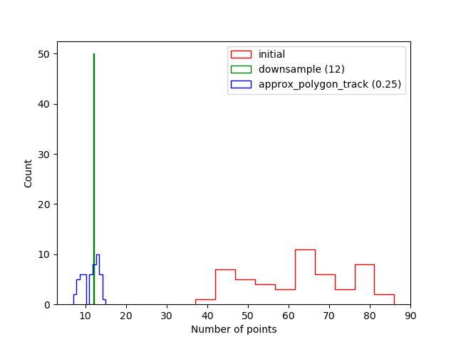 ../../_images/n_pts_histogram.png