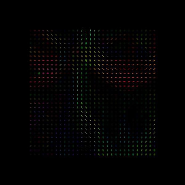 ../../_images/tensor_ellipsoids.png