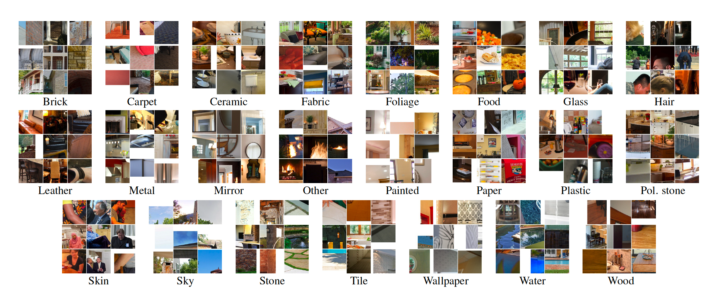 4  Transfer Learning with Your Own Image Dataset — gluoncv 0 5 0