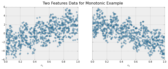 Monotonic Constraints — xgboost 1 0 0-SNAPSHOT documentation