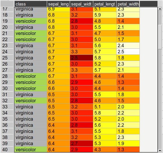 Table Coloring · dmnfarrell/pandastable Wiki · GitHub