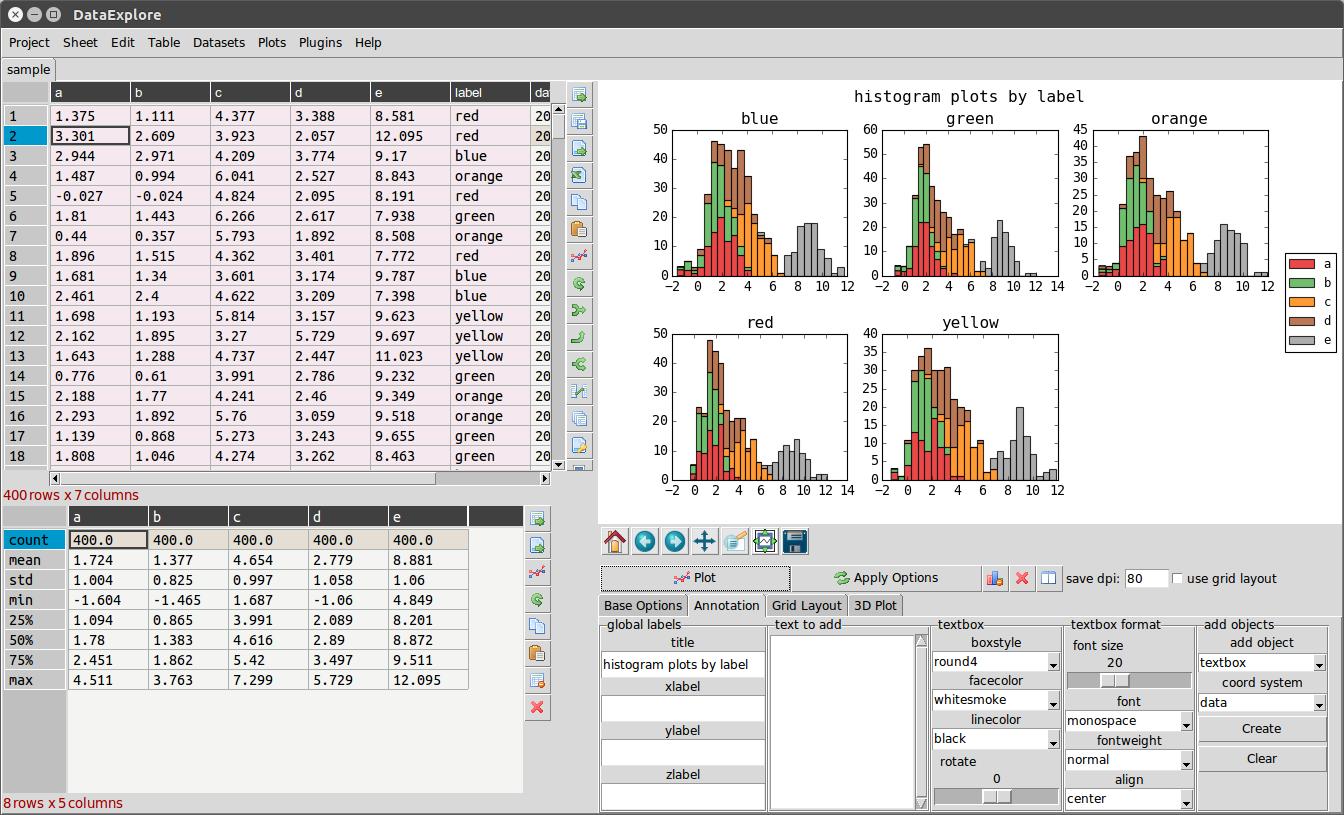 GitHub - dmnfarrell/pandastable: Table analysis in Tkinter using