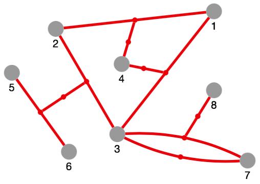 cytoscape-edge-connections