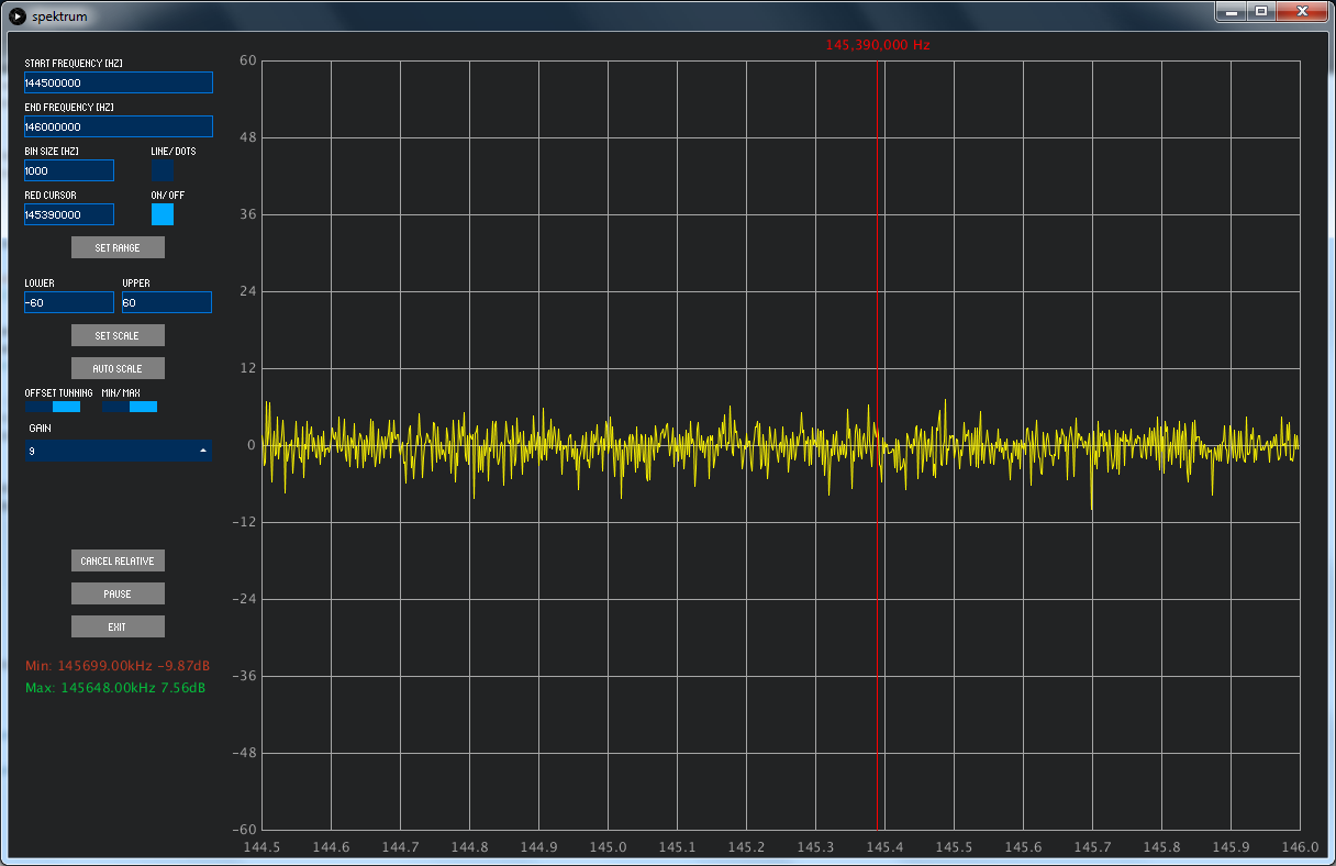 GitHub - pavels/spektrum: rtl-sdr spectrum analyzer