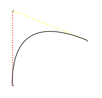 Bezier curve geometric image