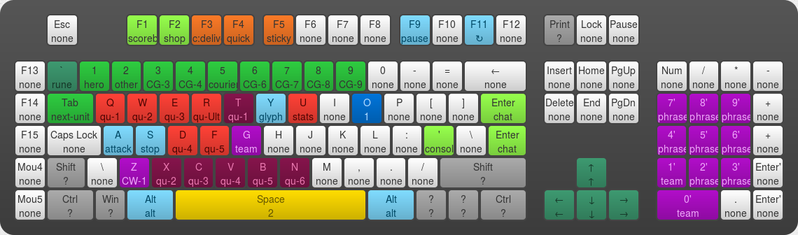 Layout Editor Keyboard
