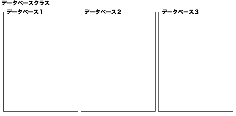 39_postgresql_database