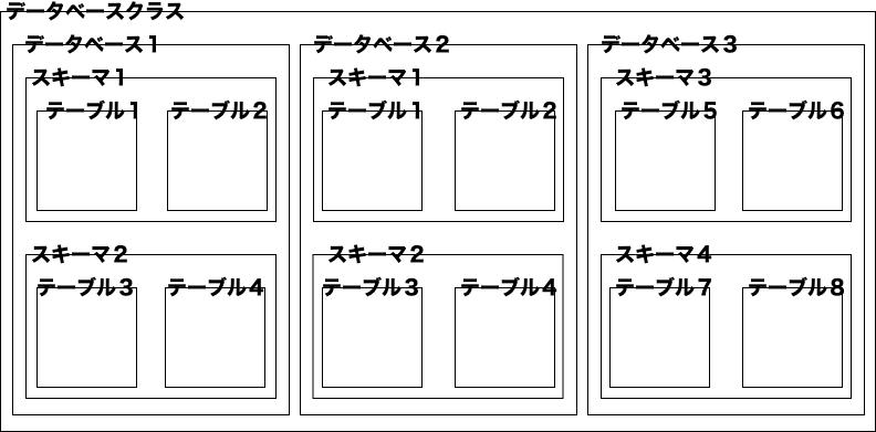 40_postgresql_schema