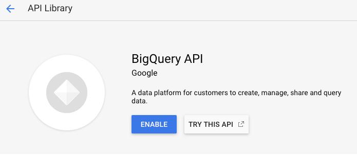 Enable GCP APIs