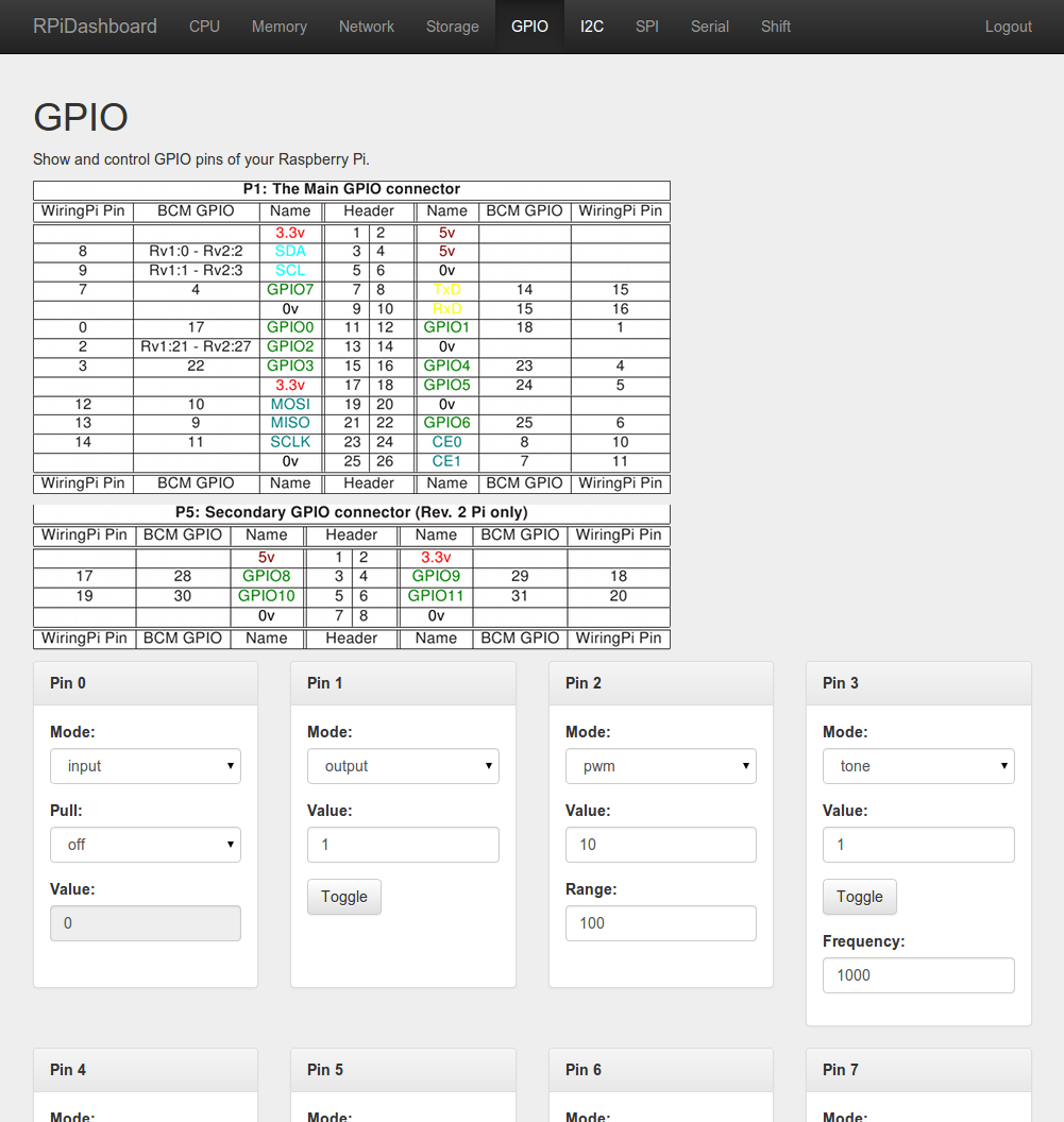 GPIO page with pinout shown