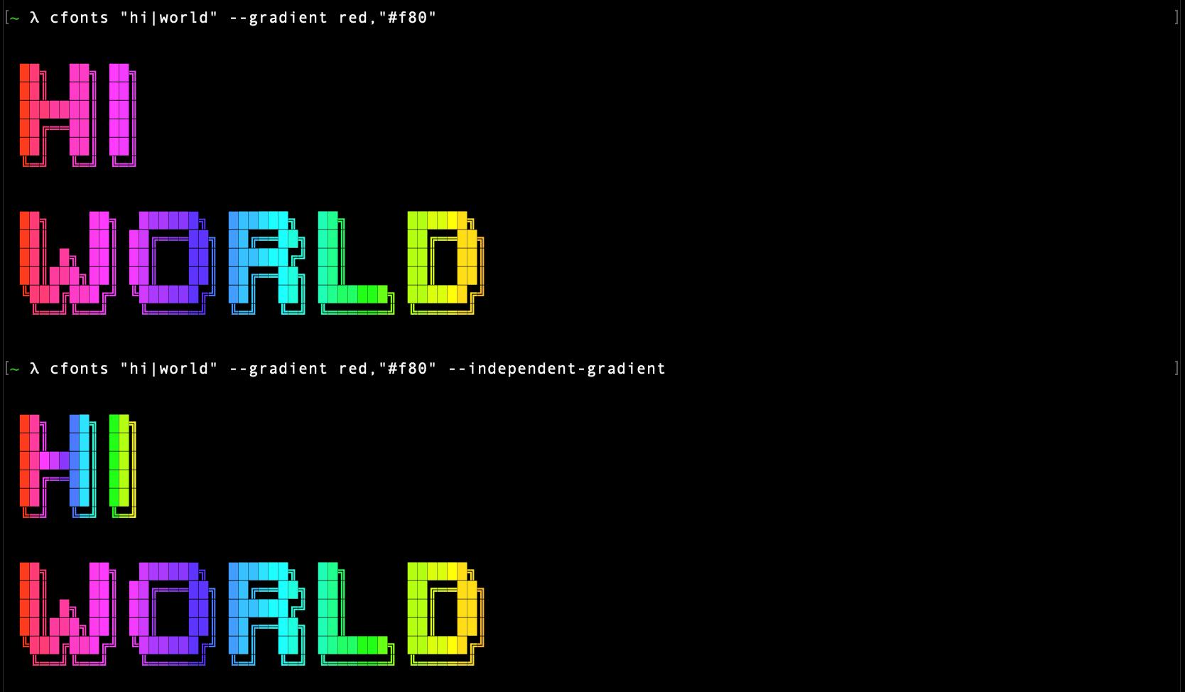 Independent gradient command