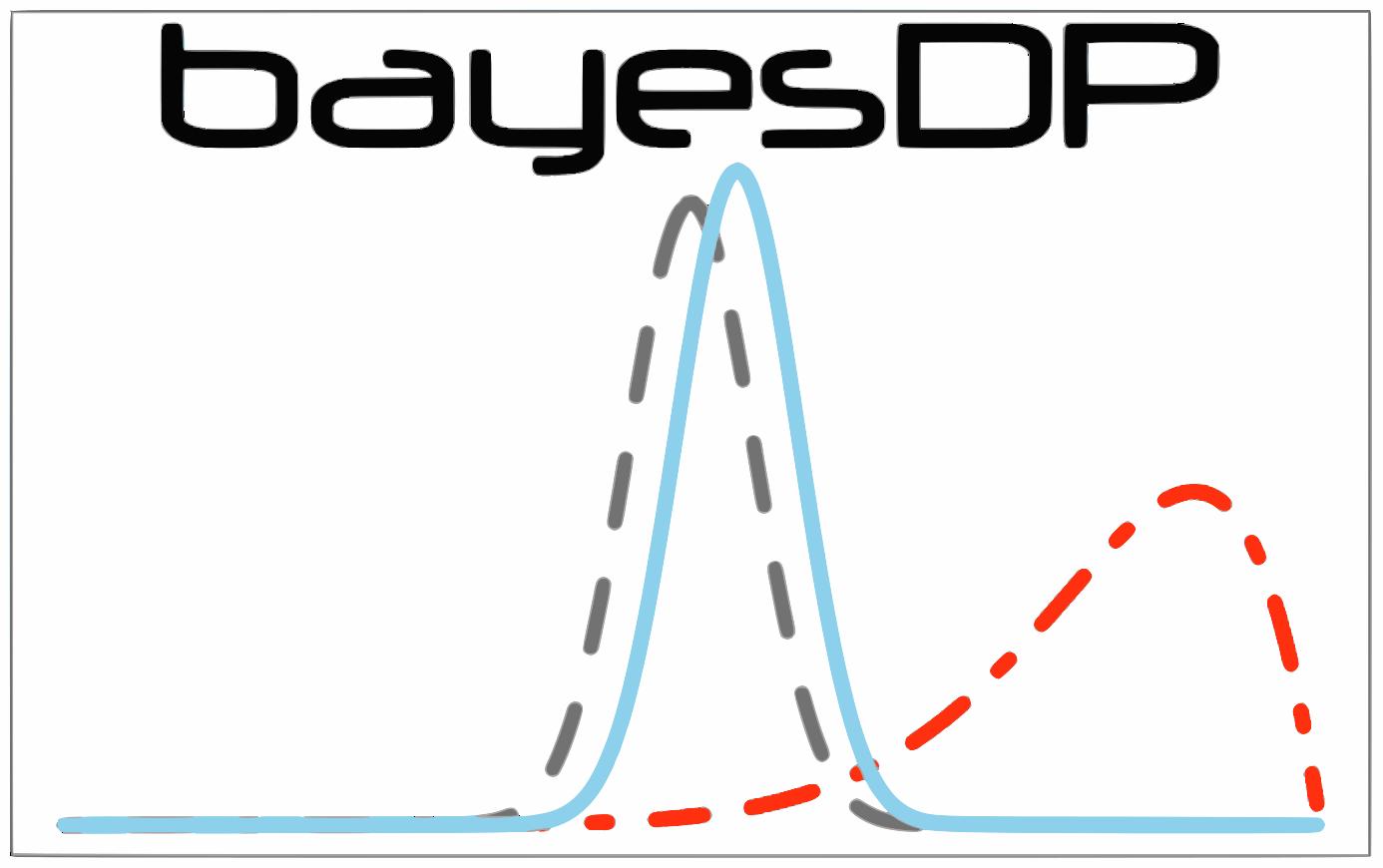bayesDP Logo