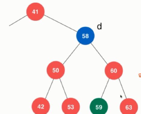 二叉搜索树的实现与常见用法