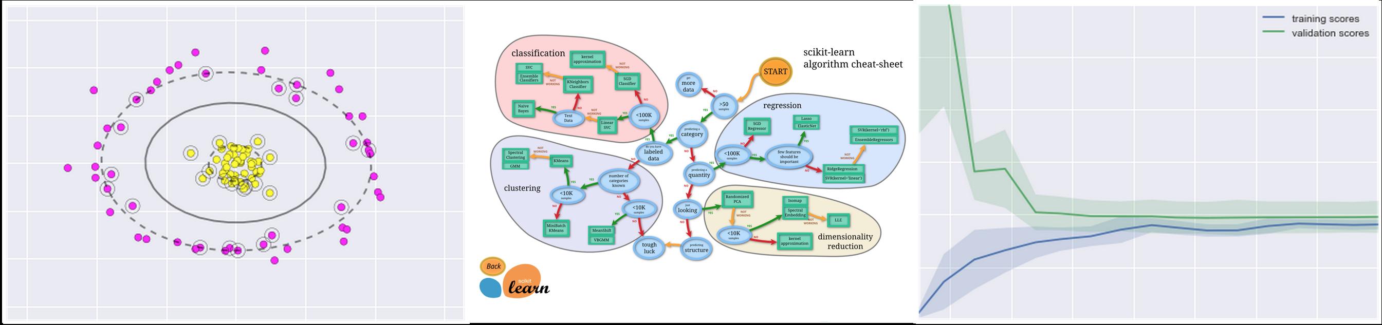 GitHub - donnemartin/data-science-ipython-notebooks: Data science