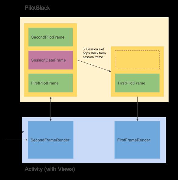 Data Scope Example Diagram
