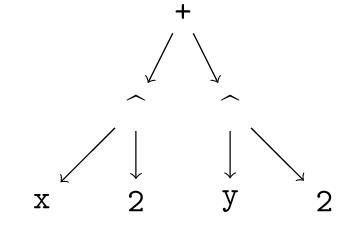 example_tree