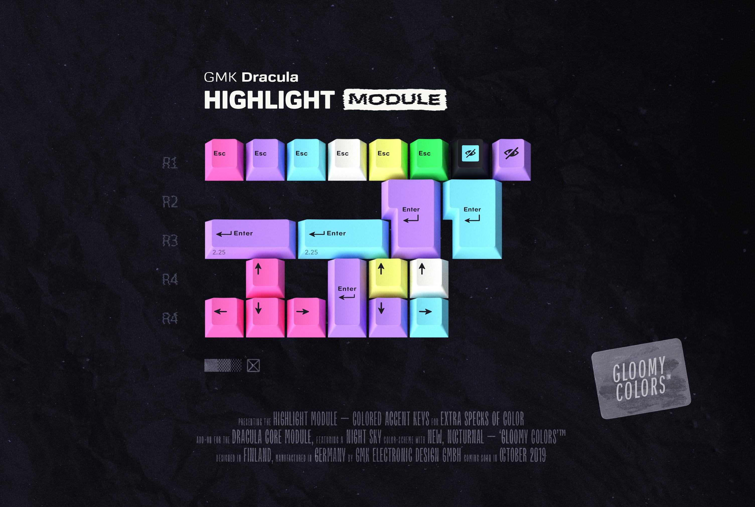 Highlight Module