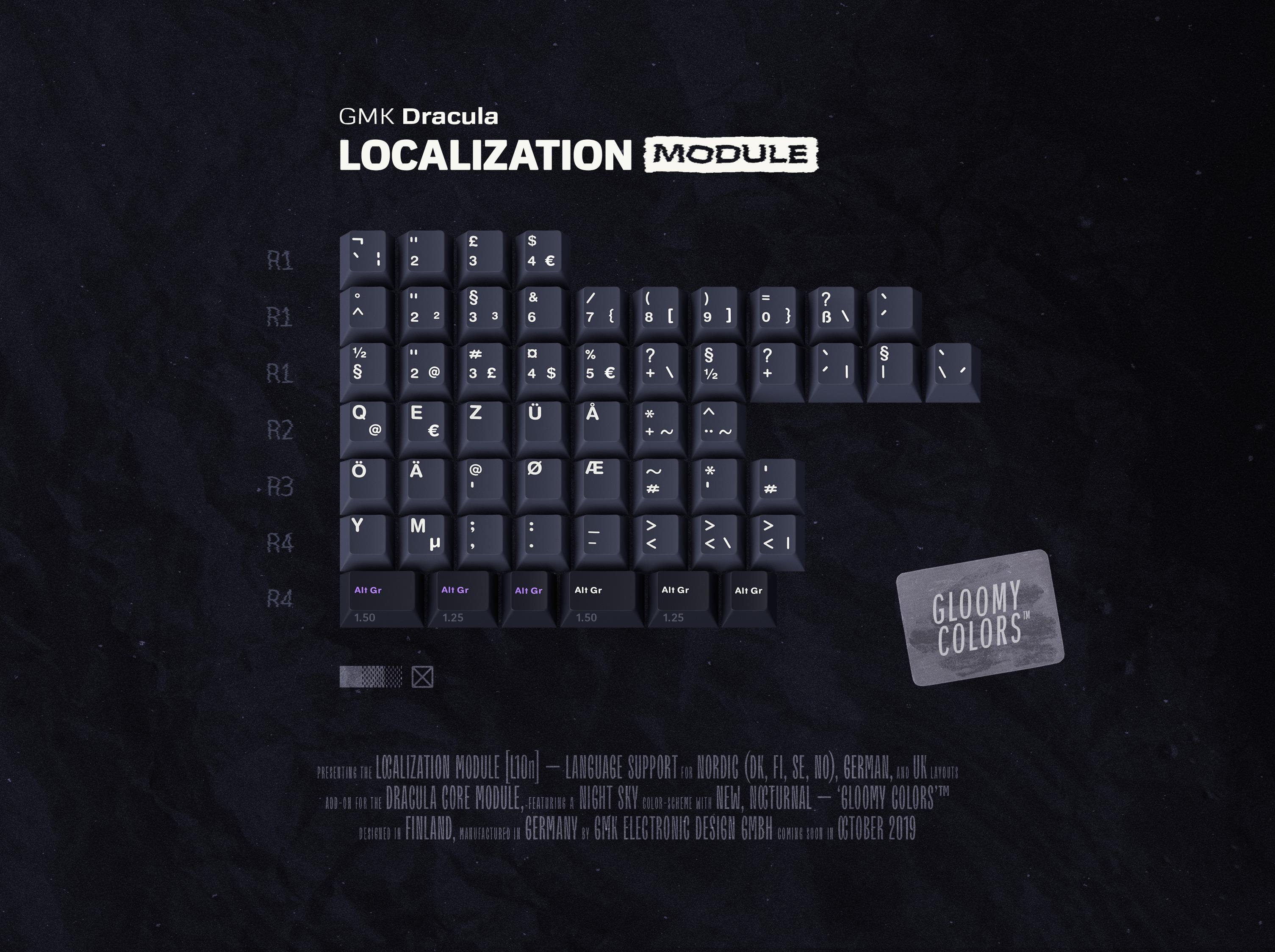 Localization Module