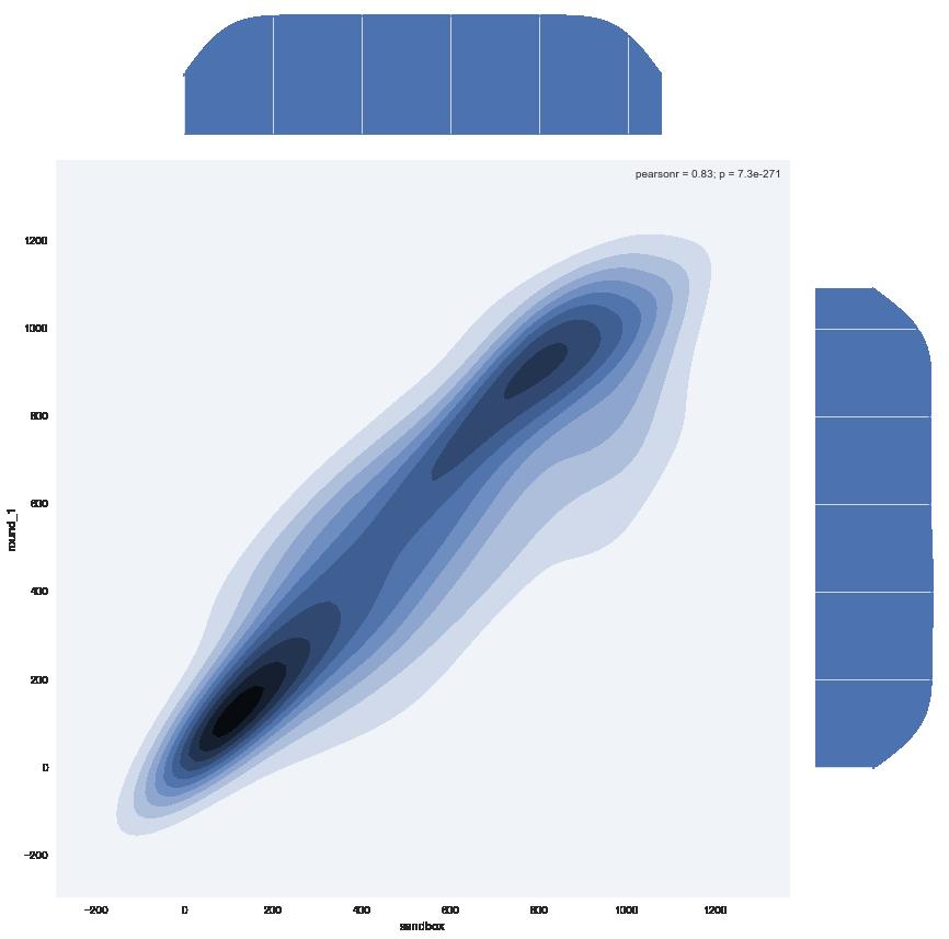 Совместное распределение