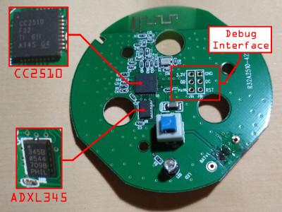 PCB Information
