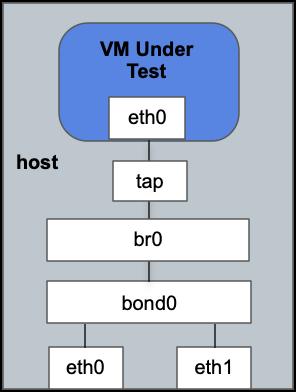 Host setup