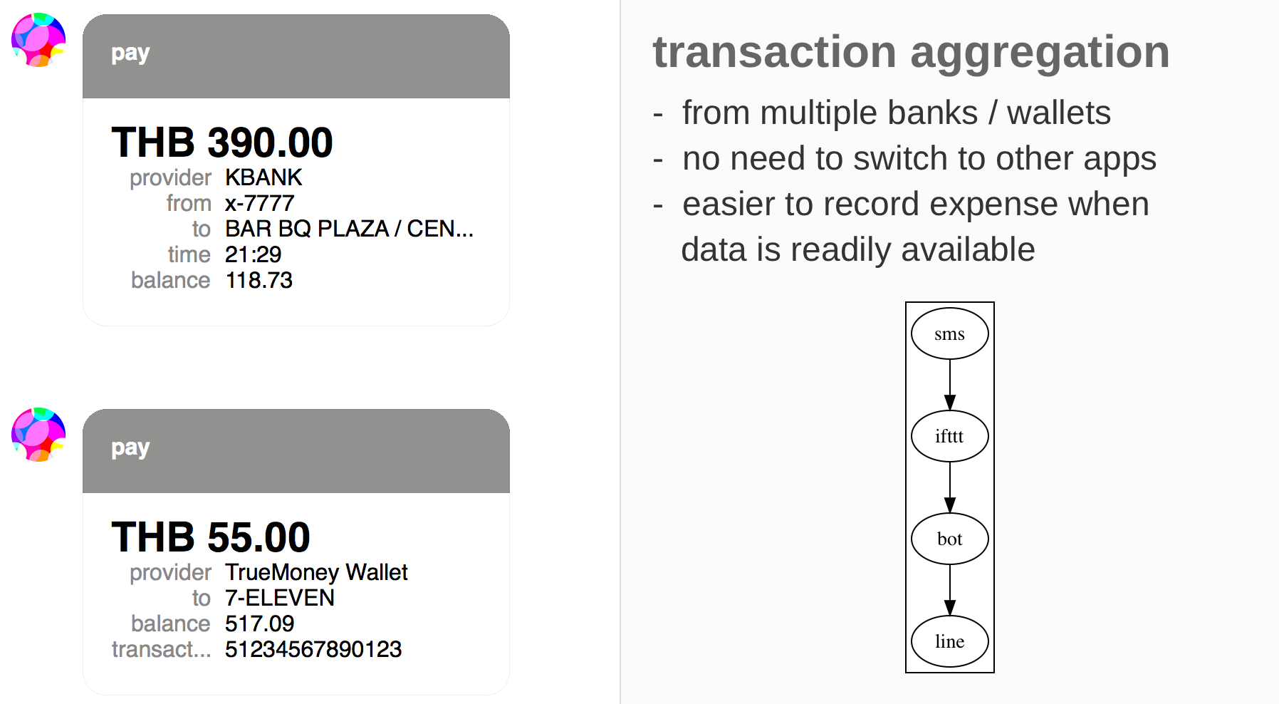 transaction_aggregation