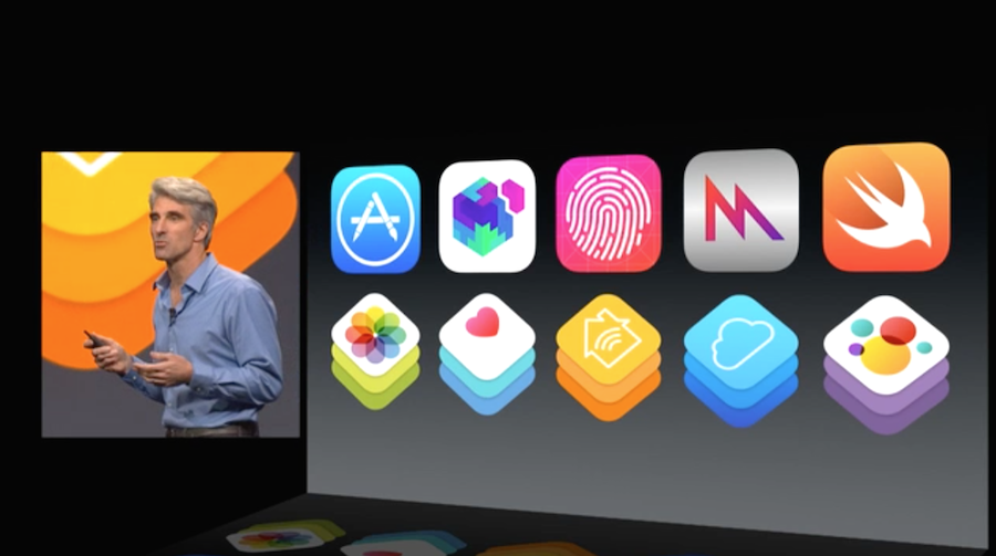 The WWDC Top Ten