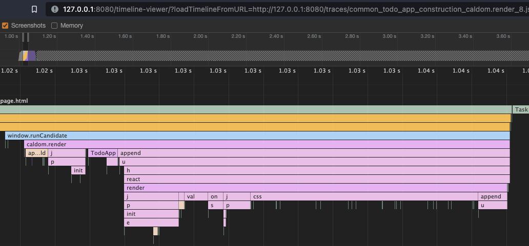 pFreak Timeline Viewer