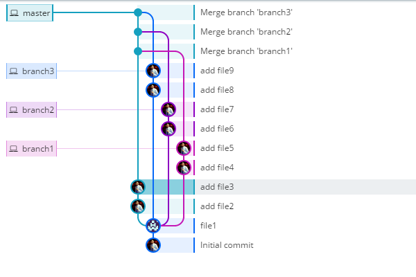 The usual way to merge branches in Git