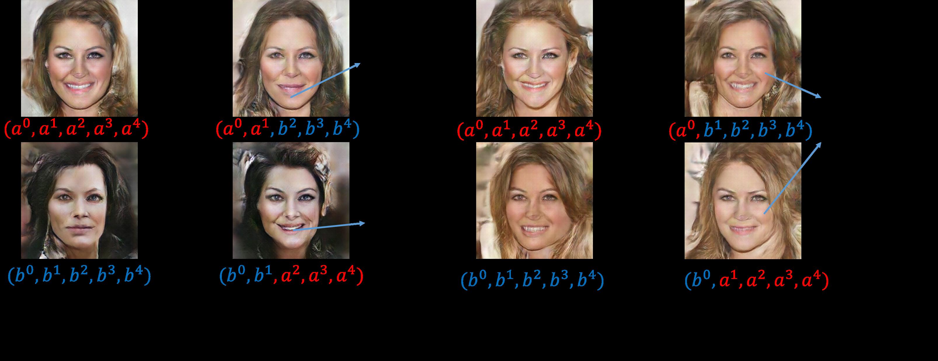 Scale-aware fusion