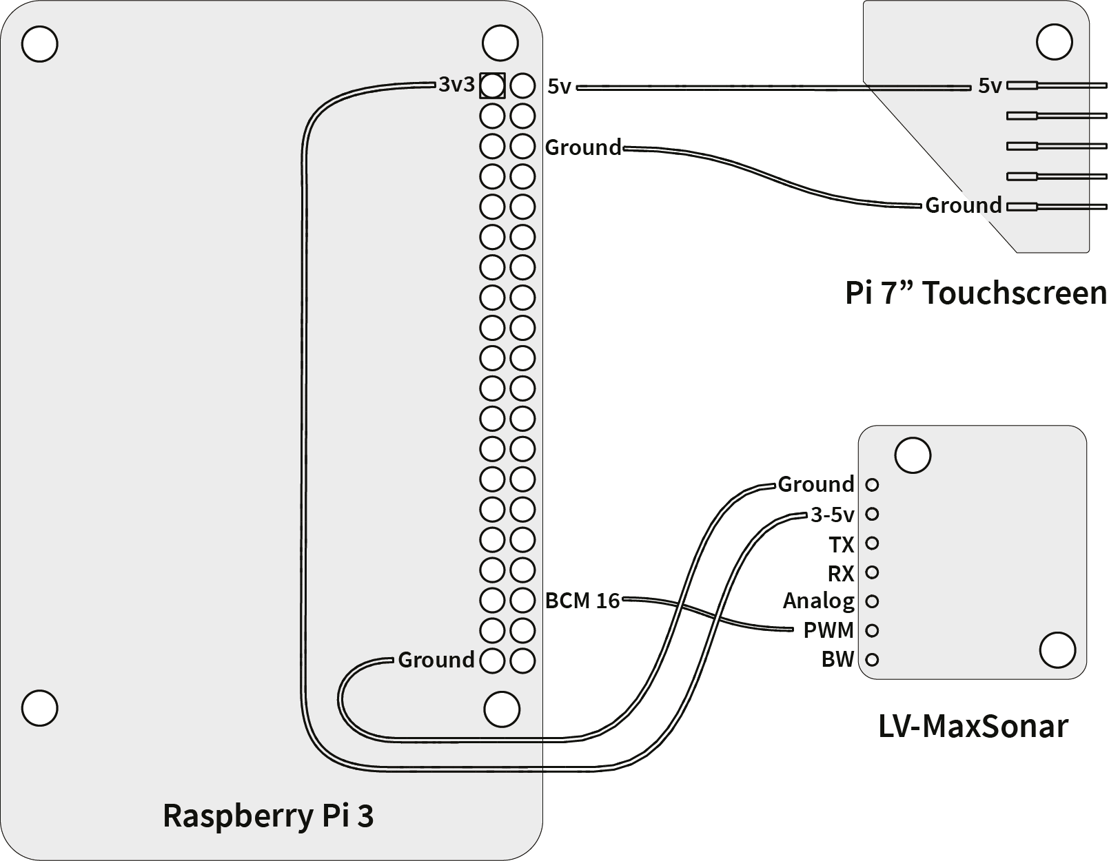 Connecting the Pi to the touchscreen and sensor