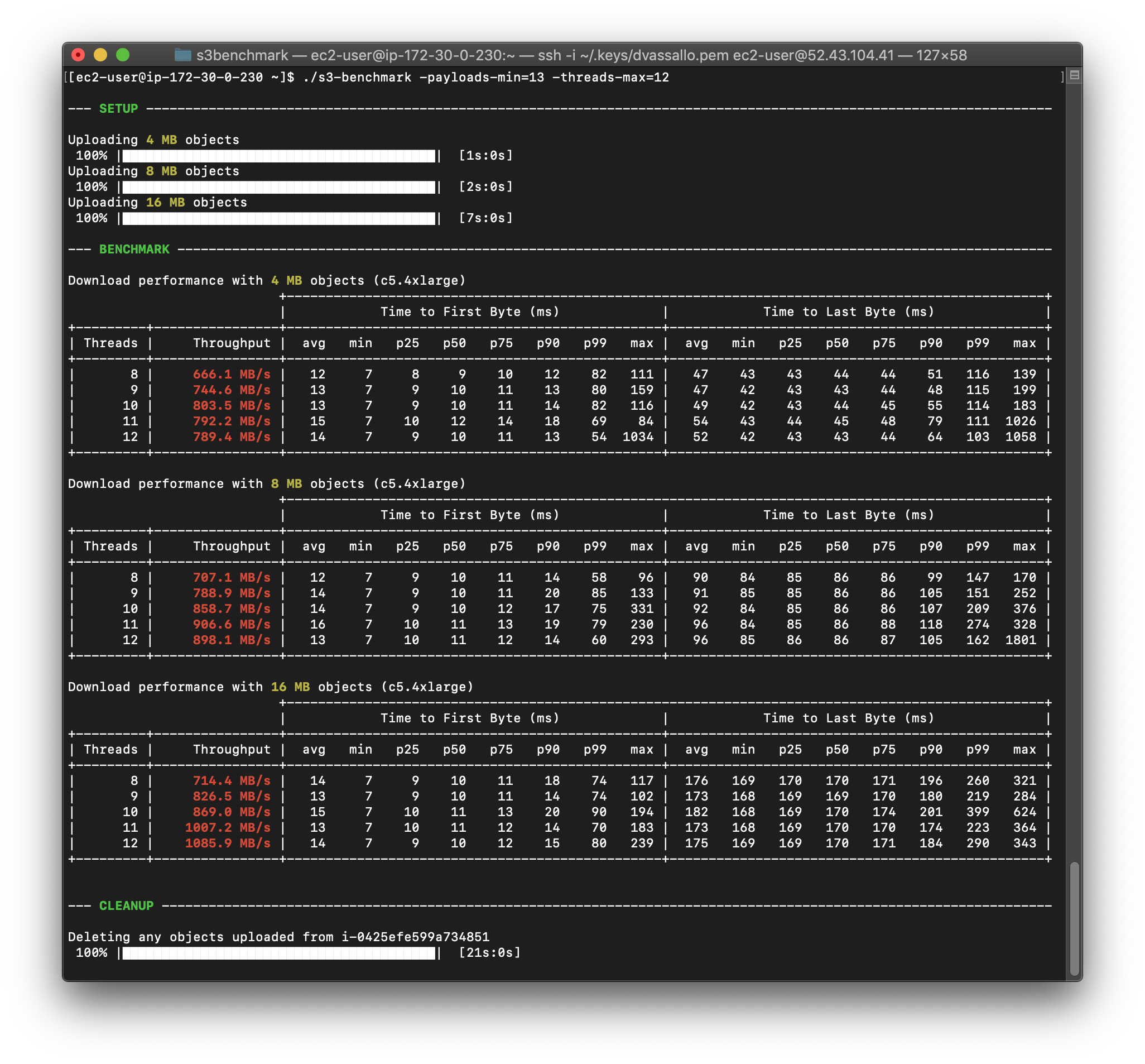 Benchmark results from a c5.4xlarge EC2 instance