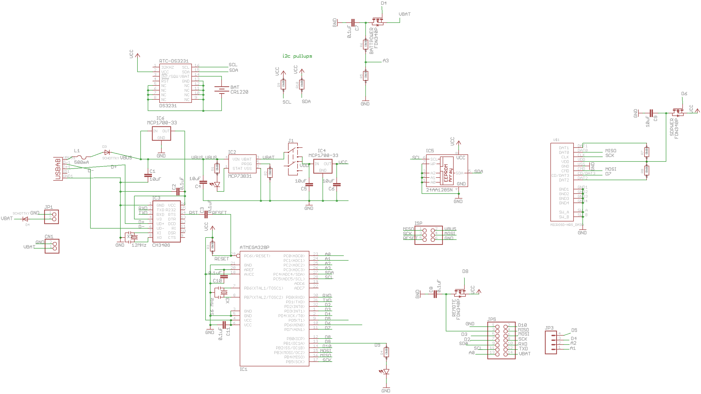public lab  riffle 0 1 1 debugging