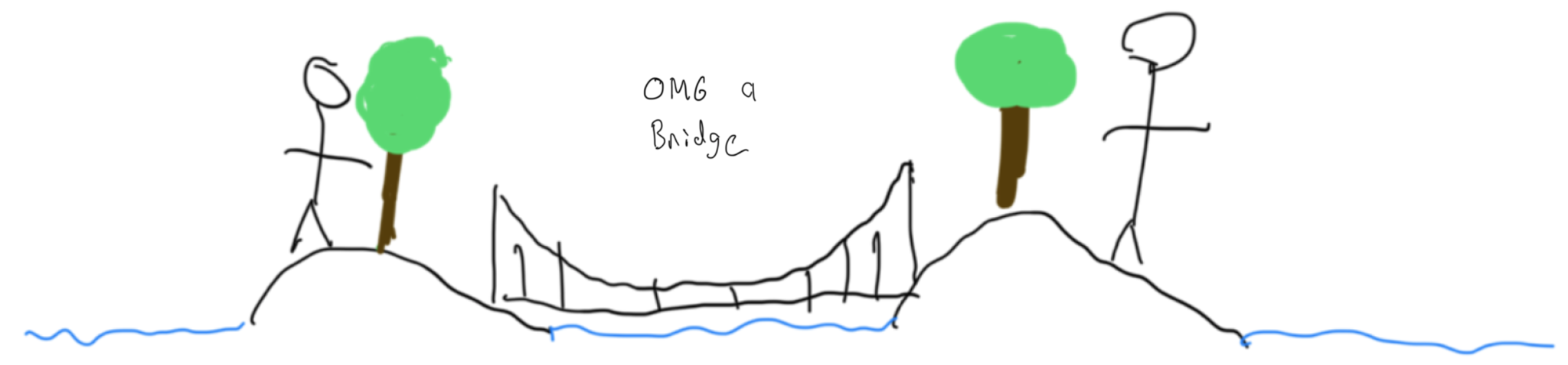 a bridge appears