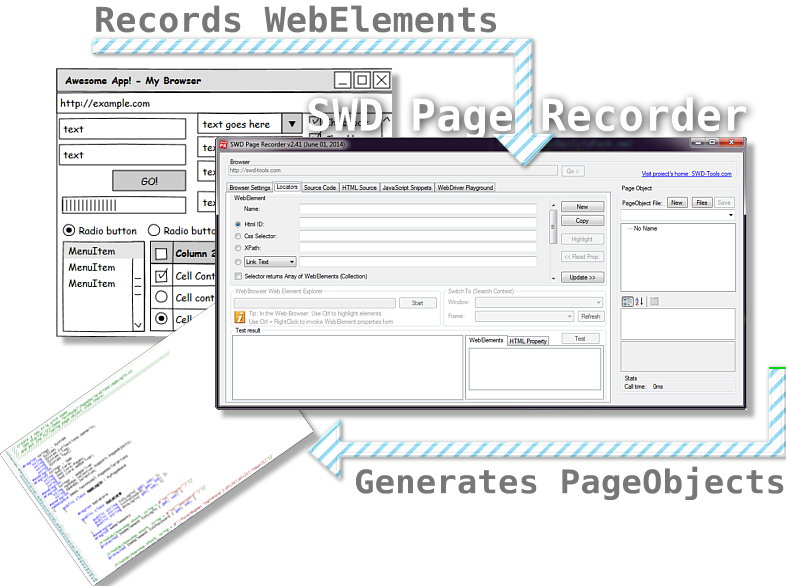 SWD Page Recorder