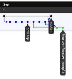 network-newfeature