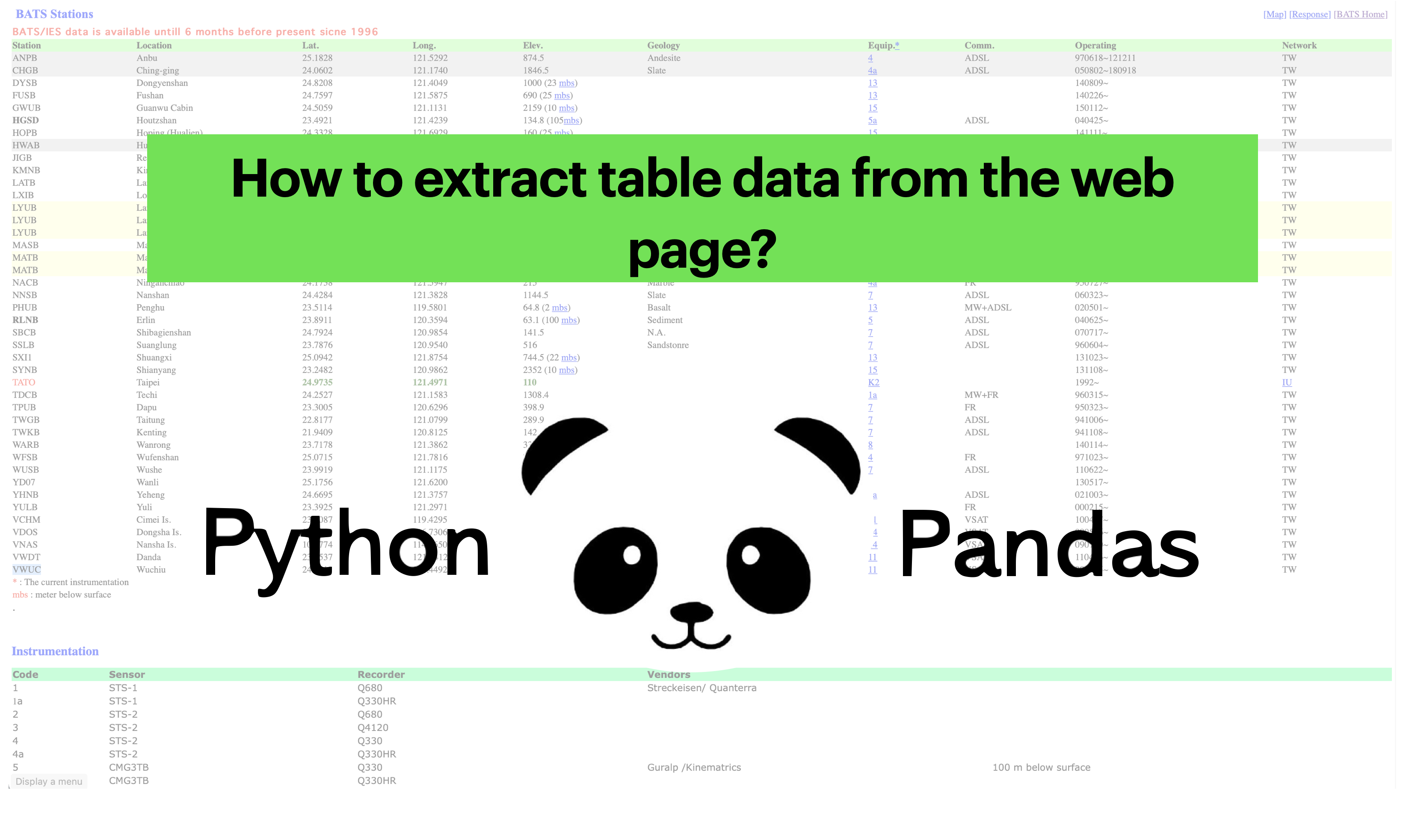 How to extract station data from the web page