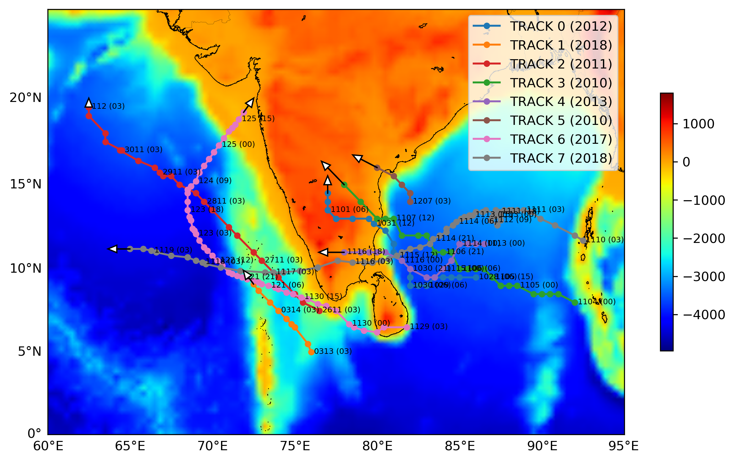 Plotting track and trajectory of tropical cyclones on a topographic map in python