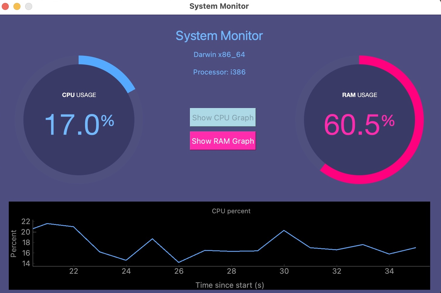 A simple system monitor app in python