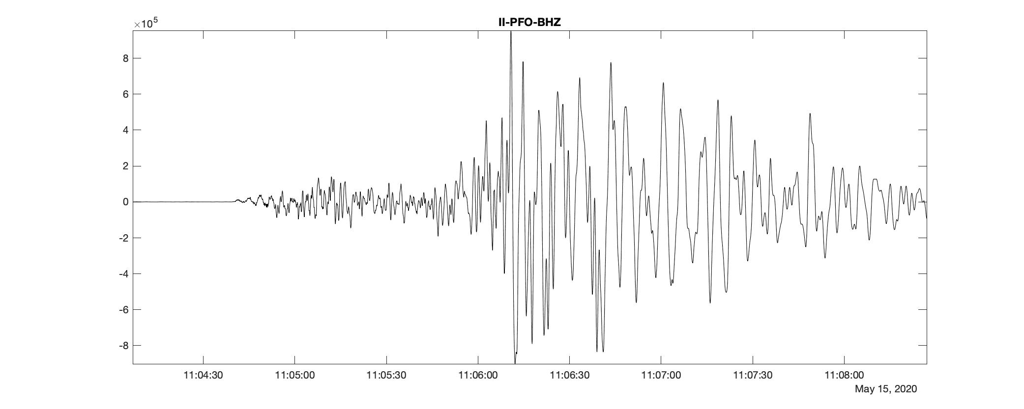 Vertical component waveforms at II-PFO for 2020-05-15 Mww 6.5 Nevada using MATLAB