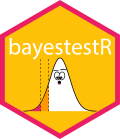 Describe and understand Bayesian models and posteriors using bayestestR