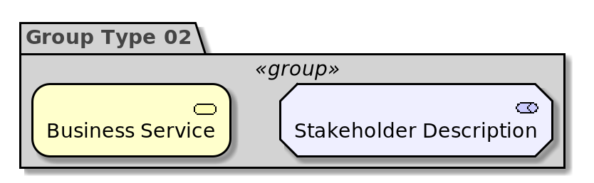 Group Type 2