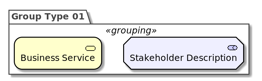 Group Type 1