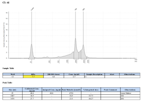 TS-biomin-Ext-Batch-11-61.png
