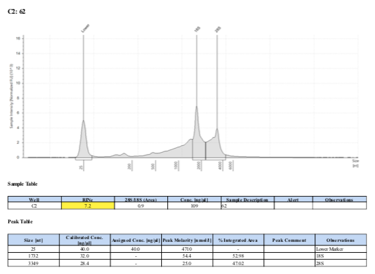 TS-biomin-Ext-Batch-11-62.png