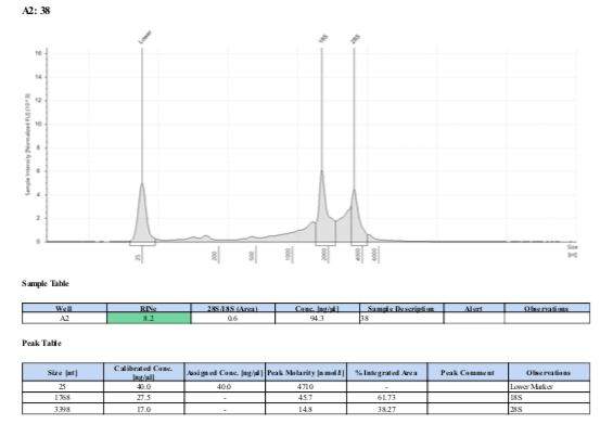TS-biomin-Ext-Batch-8-38.png