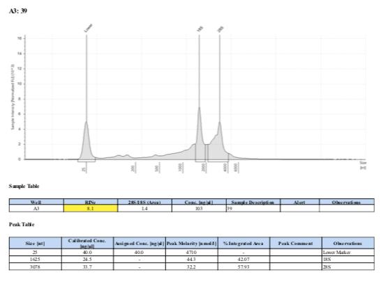TS-biomin-Ext-Batch-8-39.png